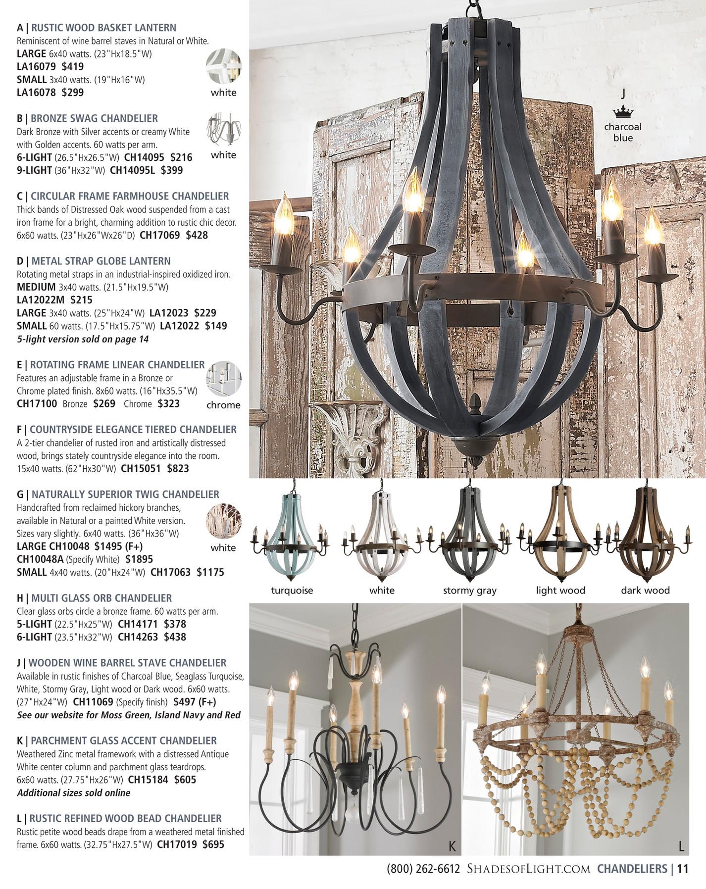 Shades Of Light Modern Farmhouse 2018 Rotating Frame Linear